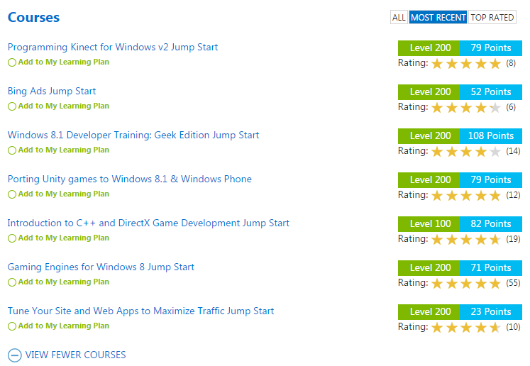 Game Courses offered by Microsoft Virtual Academy